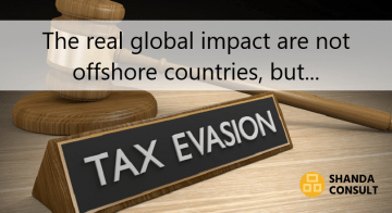 The impact of industrial nations on global tax evasion